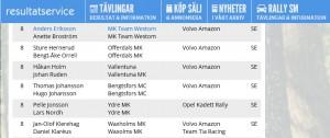2016-03-27 startlista